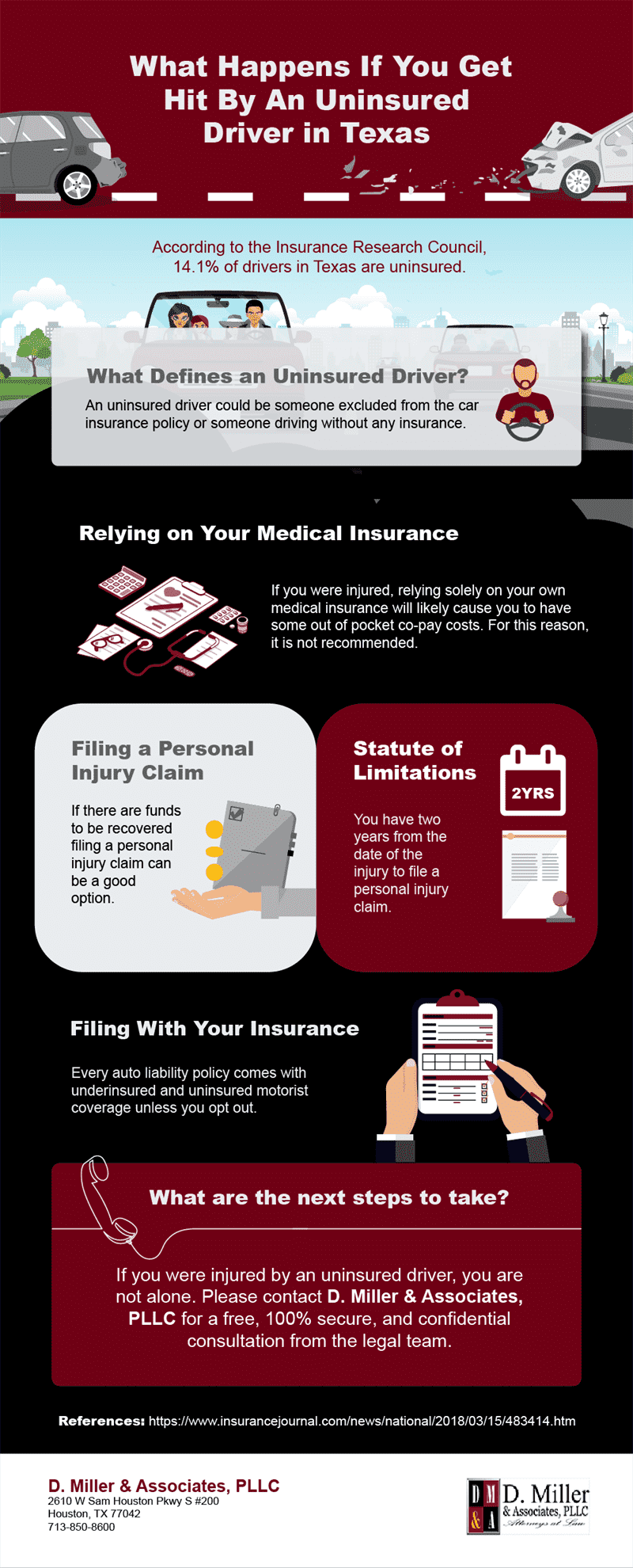 What Happens If You Get Hit By An Uninsured Driver In Texas